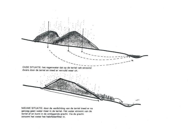 Diekman-landschapsarchitecten_-Afstuderen-academie-van-Bouwkunst_terriel-concept