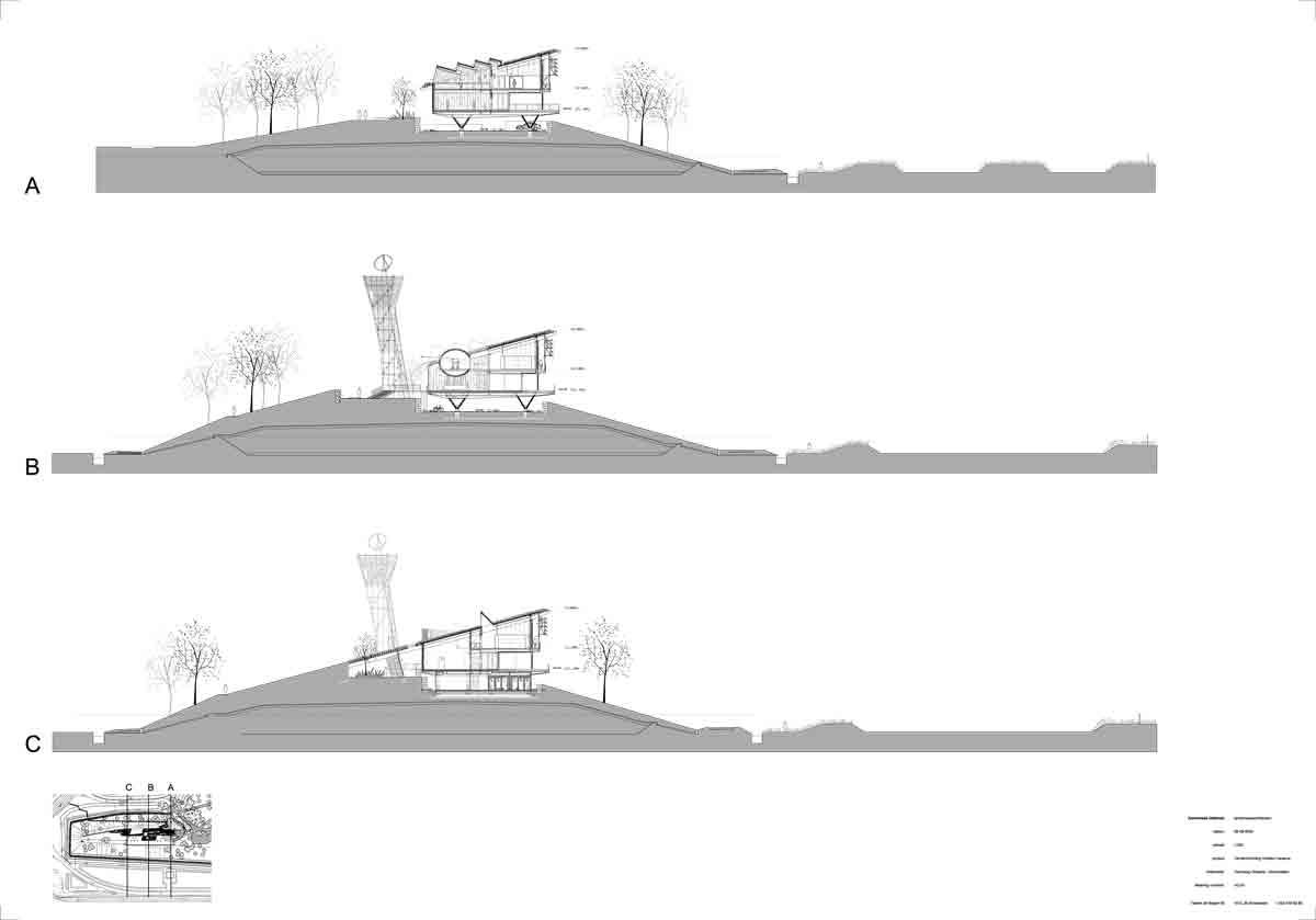 Diekman-landschapsarchitecten_-Vuilstort-Nauerna_-1-200-doorsneden