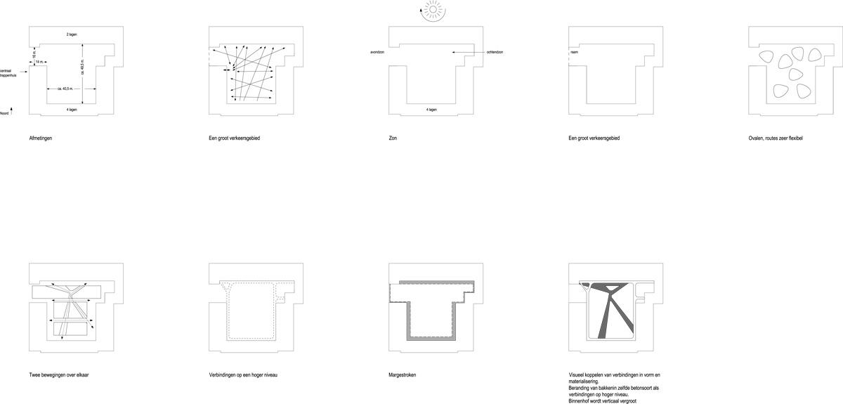 Diekman-landschapsarchitecten_Terwijde-BlokG_schemas