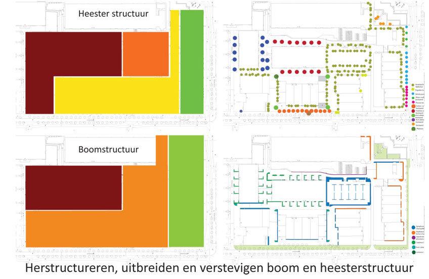 boom-en-heester-structuur-2-848×552