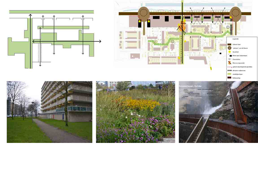 diekman-landschapsarchitecten-banne-amsterdam-groene-longen-context